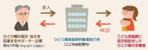 p25職業紹介